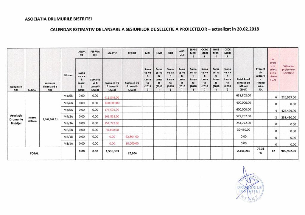 Calendar estimativ lansare sesiuni august 2018