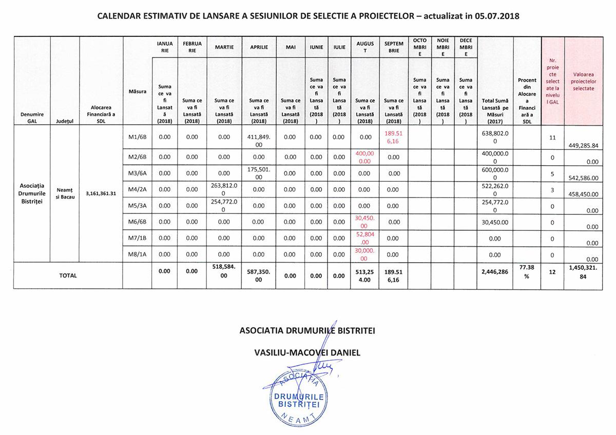 Calendar estimativ lansare sesiuni martie 2018