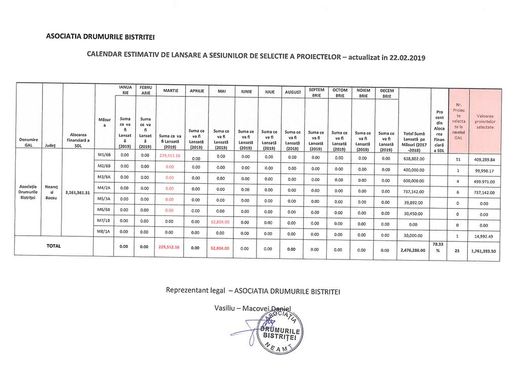 Calendar-estimativ-2019-actualizat