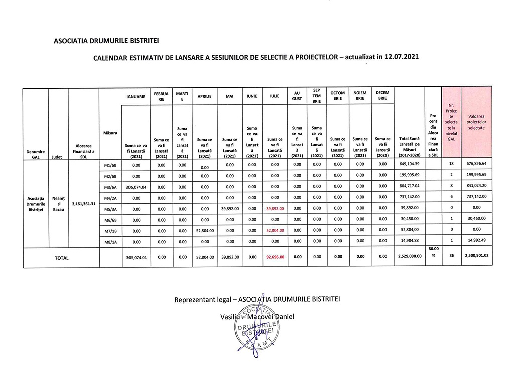 Calendarul estimativ - actualizat in 12.07.2021